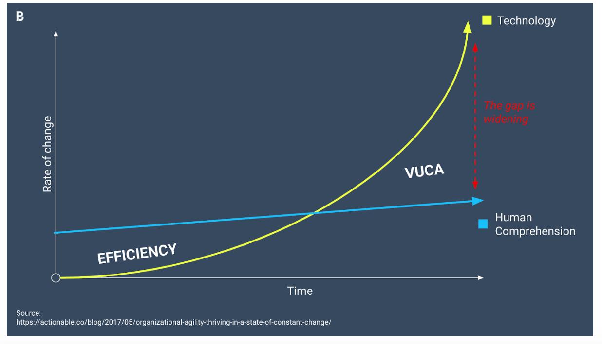 VUCA Image 1-min